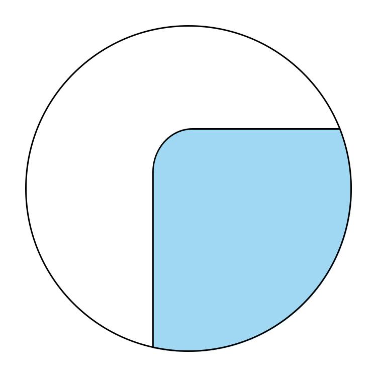 round conner